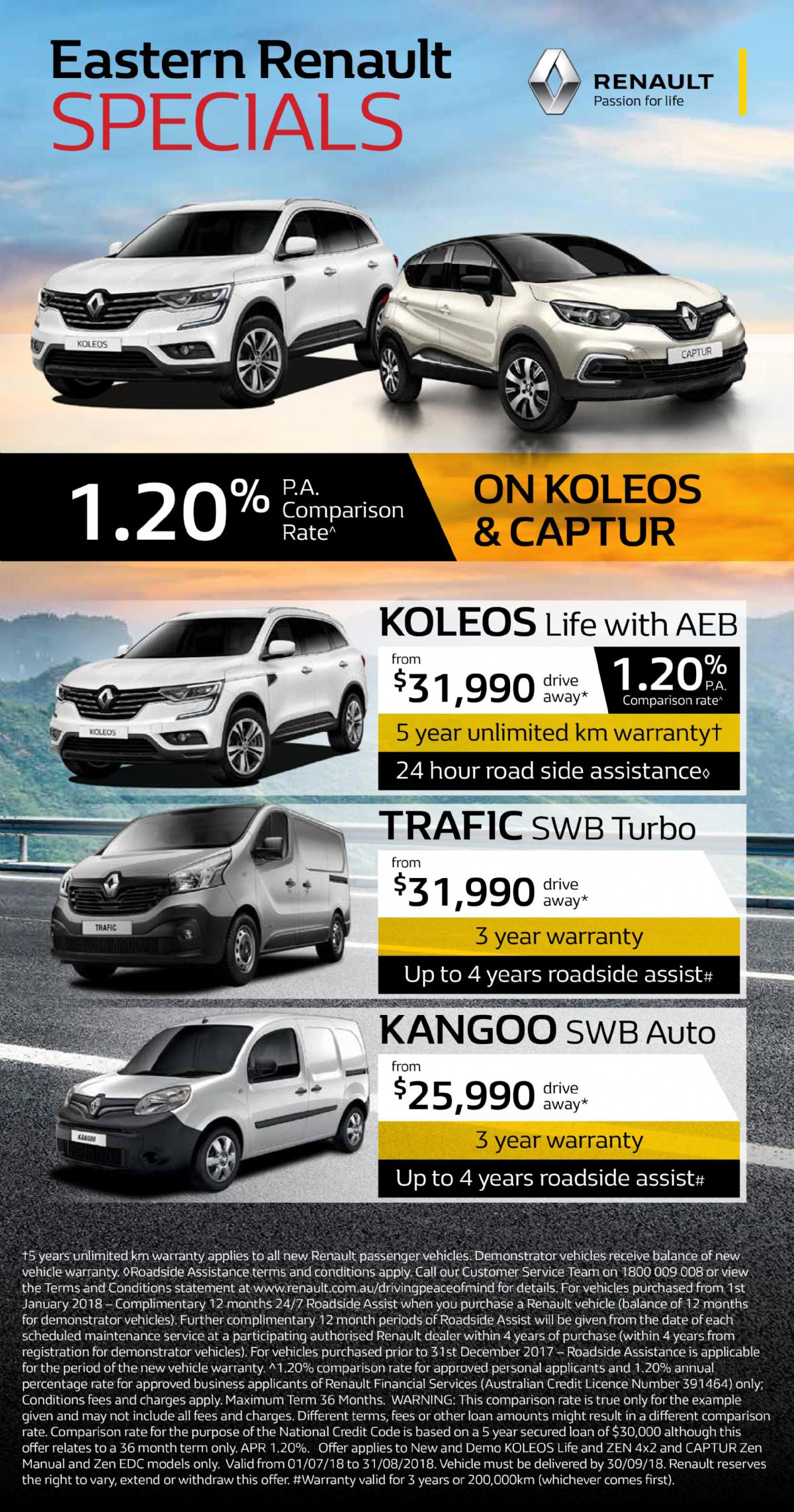 Eastern Renault Specials - Koleos & Captur