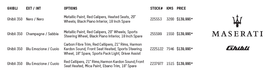 Maserati Ghibli Stock List