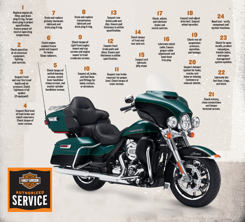 Harley-Davidson Service at Gold Coast Harley - Gold Coast ... on